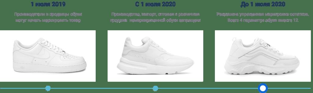 Все-кассы.ру маркировка обуви